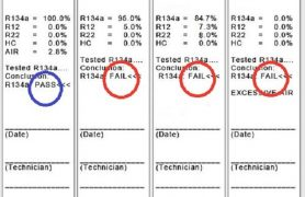Kết quả kiểm tra gas lạnh R134a